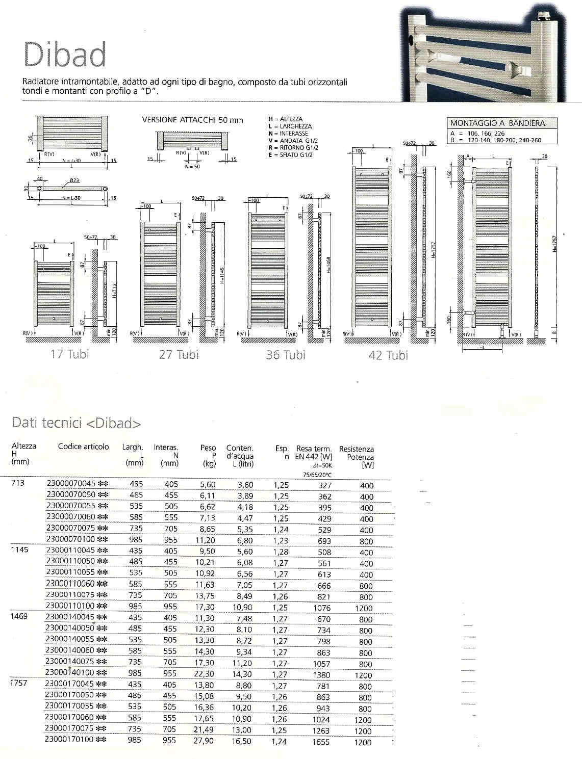 Agis radiatori schede tecniche per certificazioni share for Agis termosifoni